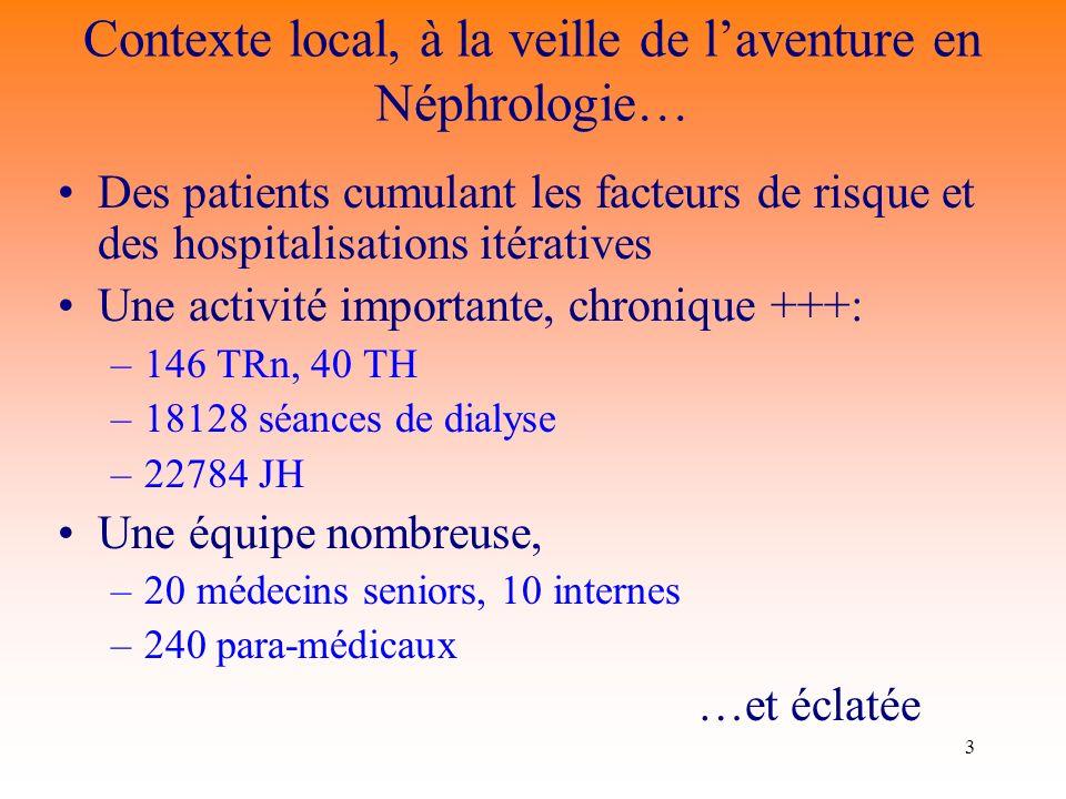 3 Contexte local, à la veille de laventure en Néphrologie… Des patients cumulant les facteurs de risque et des hospitalisations itératives Une activit