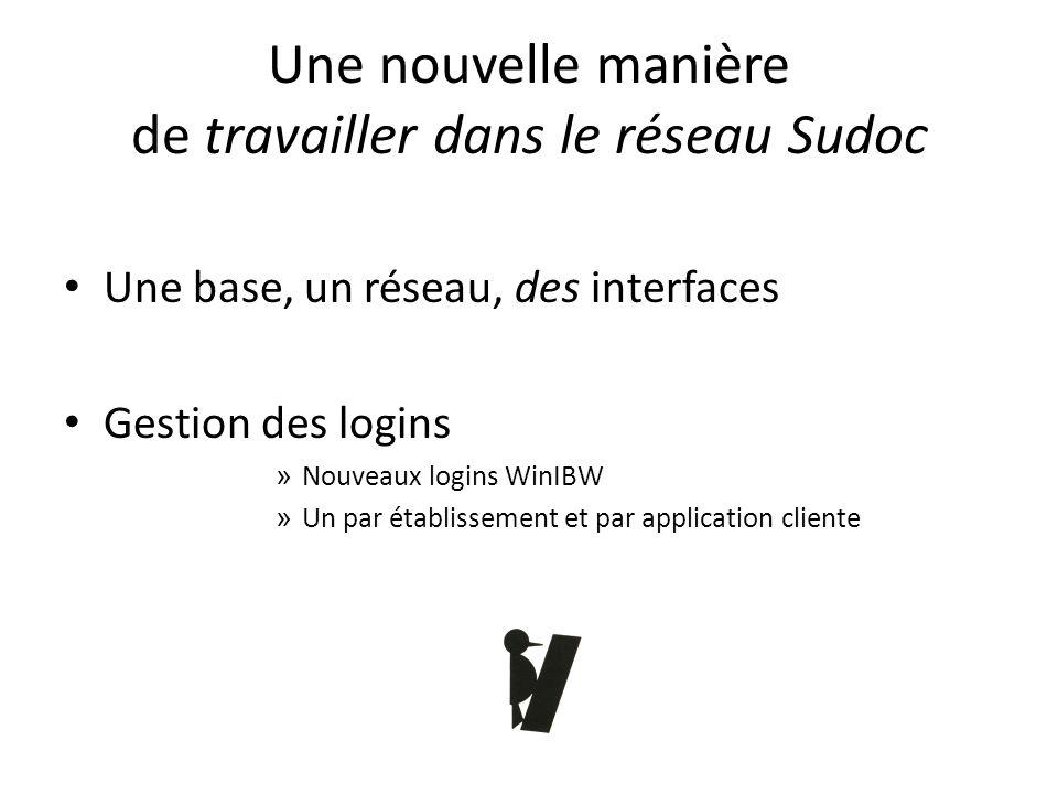 Une nouvelle manière de travailler dans le réseau Sudoc Une base, un réseau, des interfaces Gestion des logins » Nouveaux logins WinIBW » Un par établissement et par application cliente