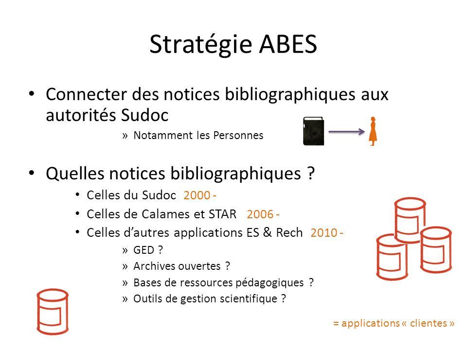 Stratégie ABES Connecter des notices bibliographiques aux autorités Sudoc » Notamment les Personnes Quelles notices bibliographiques .