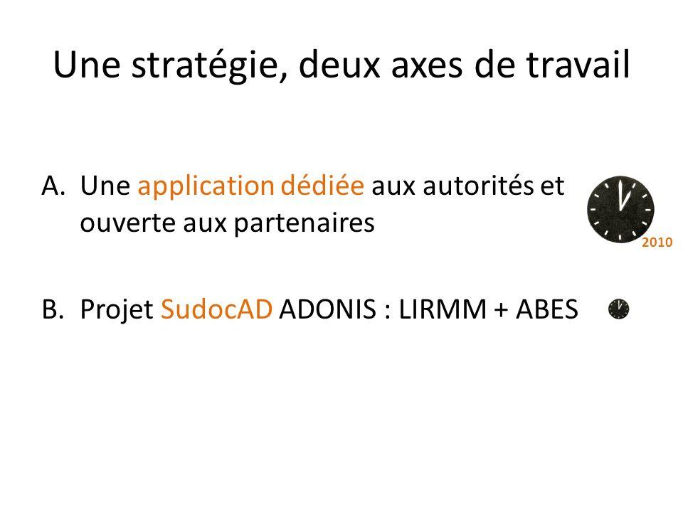 Une stratégie, deux axes de travail A.Une application dédiée aux autorités et ouverte aux partenaires B.Projet SudocAD ADONIS : LIRMM + ABES 2010