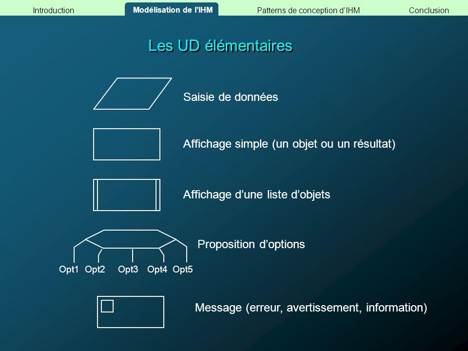 11 Les UD élémentaires Saisie de données Affichage simple (un objet ou un résultat)Affichage dune liste dobjets Message (erreur, avertissement, inform