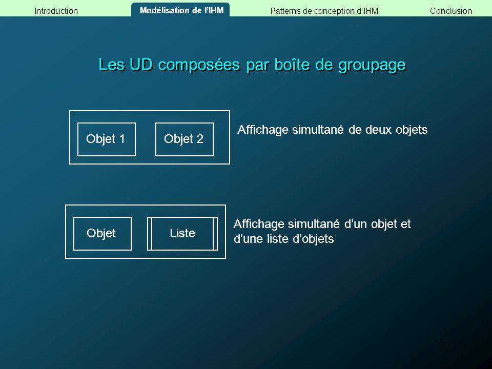 13 Les UD composées par boîte de groupage Modélisation de lIHM ConclusionPatterns de conception dIHMIntroduction Affichage simultané dun objet et dune