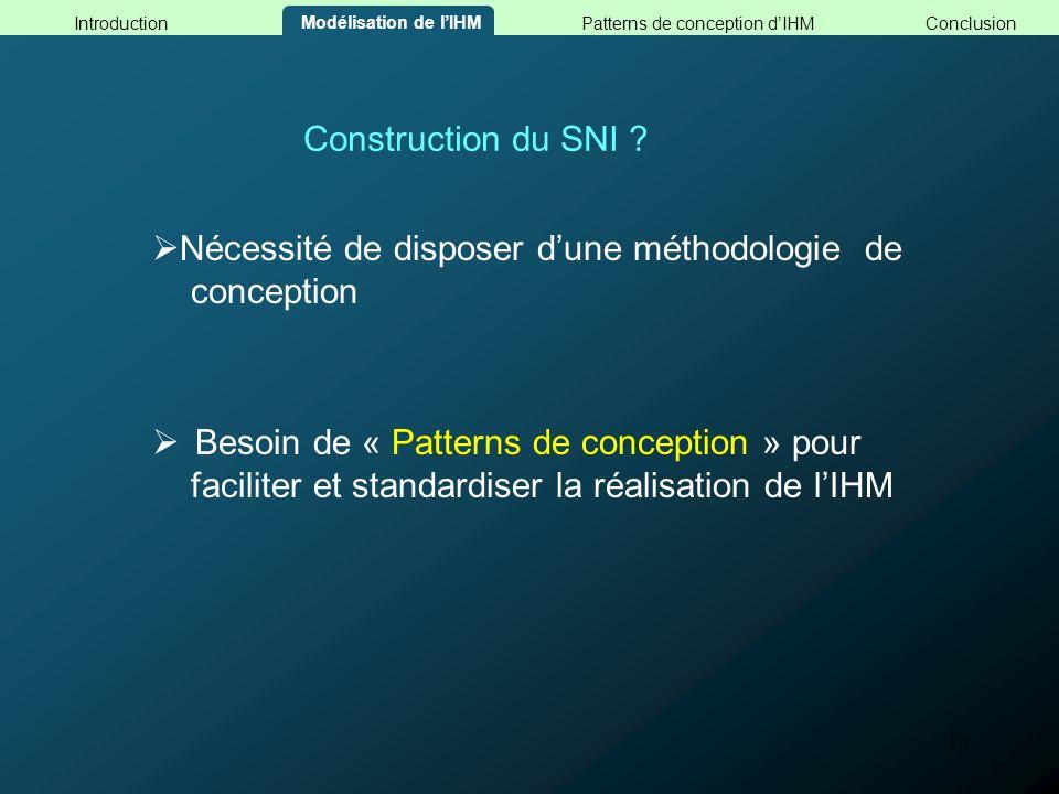 14 Nécessité de disposer dune méthodologie de conception Besoin de « Patterns de conception » pour faciliter et standardiser la réalisation de lIHM Co