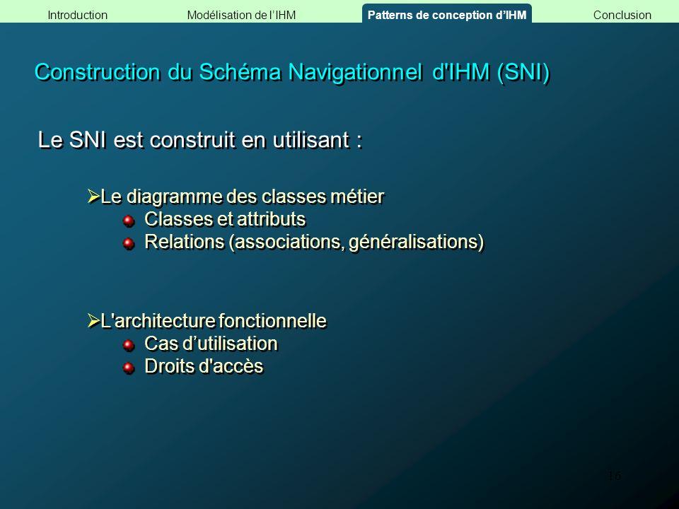 16 L'architecture fonctionnelle Cas dutilisation Droits d'accès L'architecture fonctionnelle Cas dutilisation Droits d'accès Le diagramme des classes