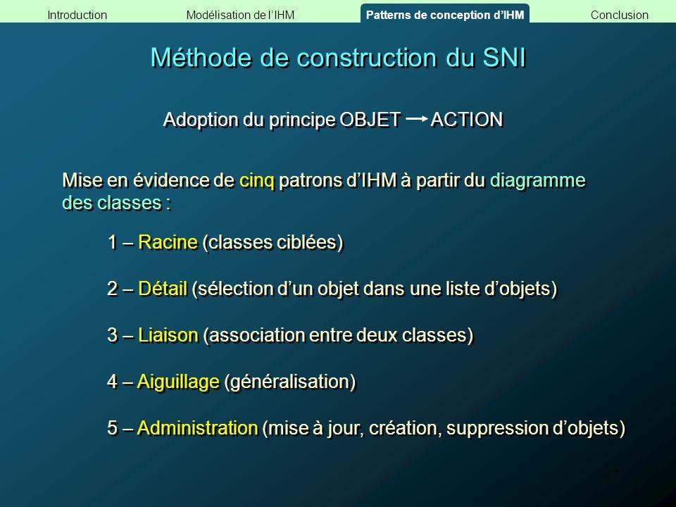 17 Méthode de construction du SNI Mise en évidence de cinq patrons dIHM à partir du diagramme des classes : 1 – Racine (classes ciblées) 2 – Détail (s