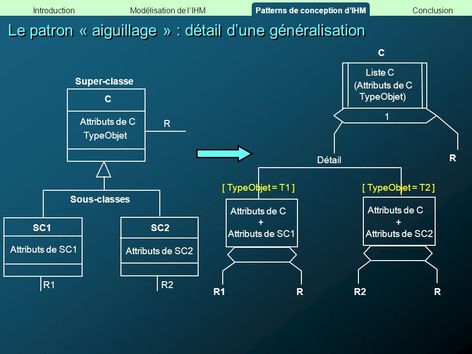 20 Le patron « aiguillage » : détail dune généralisation C Attributs de C Super-classe R SC1 Attributs de SC1 SC2 Attributs de SC2 TypeObjet R1 R2 Sou