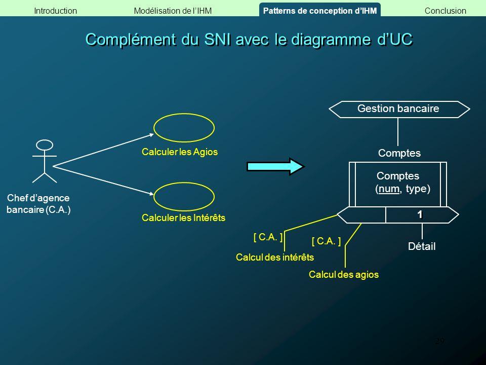 29 Complément du SNI avec le diagramme dUC Calculer les Agios Calculer les Intérêts Chef dagence bancaire (C.A.) Comptes (num, type) Gestion bancaire