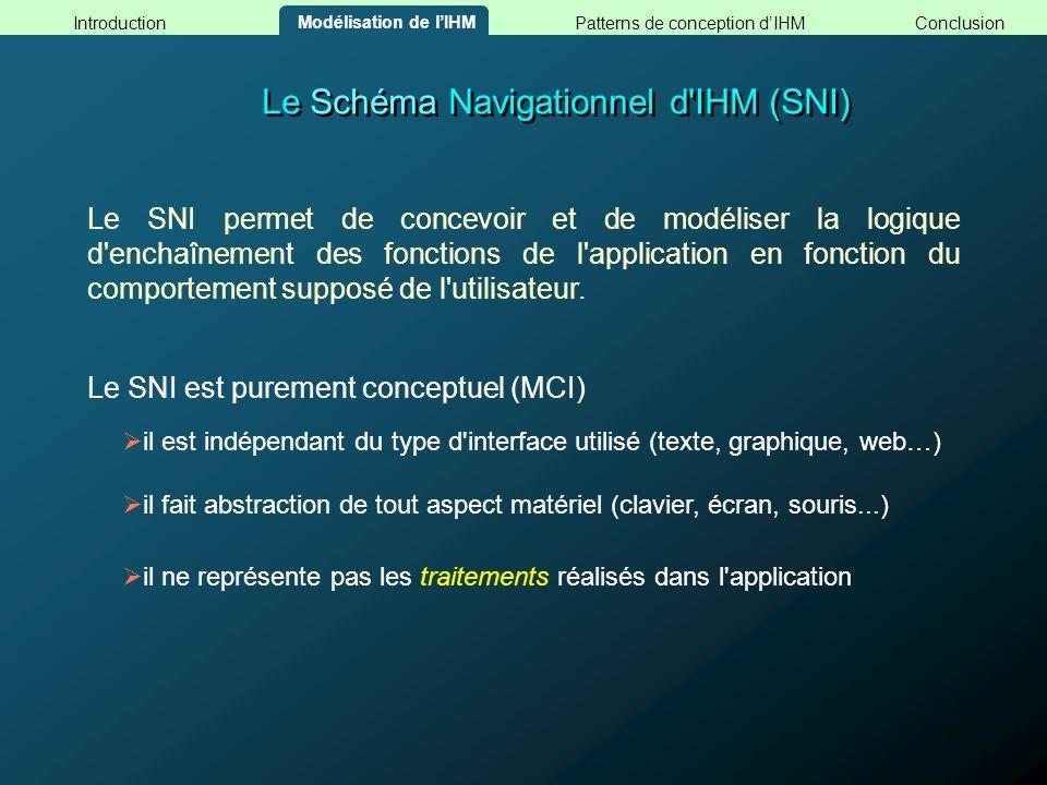 9 Le Schéma Navigationnel d'IHM (SNI) Le SNI permet de concevoir et de modéliser la logique d'enchaînement des fonctions de l'application en fonction