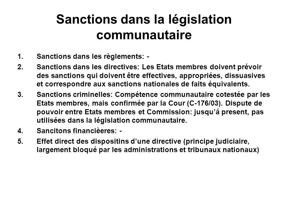 Sanctions dans la législation communautaire 1.Sanctions dans les règlements: - 2.Sanctions dans les directives: Les Etats membres doivent prévoir des