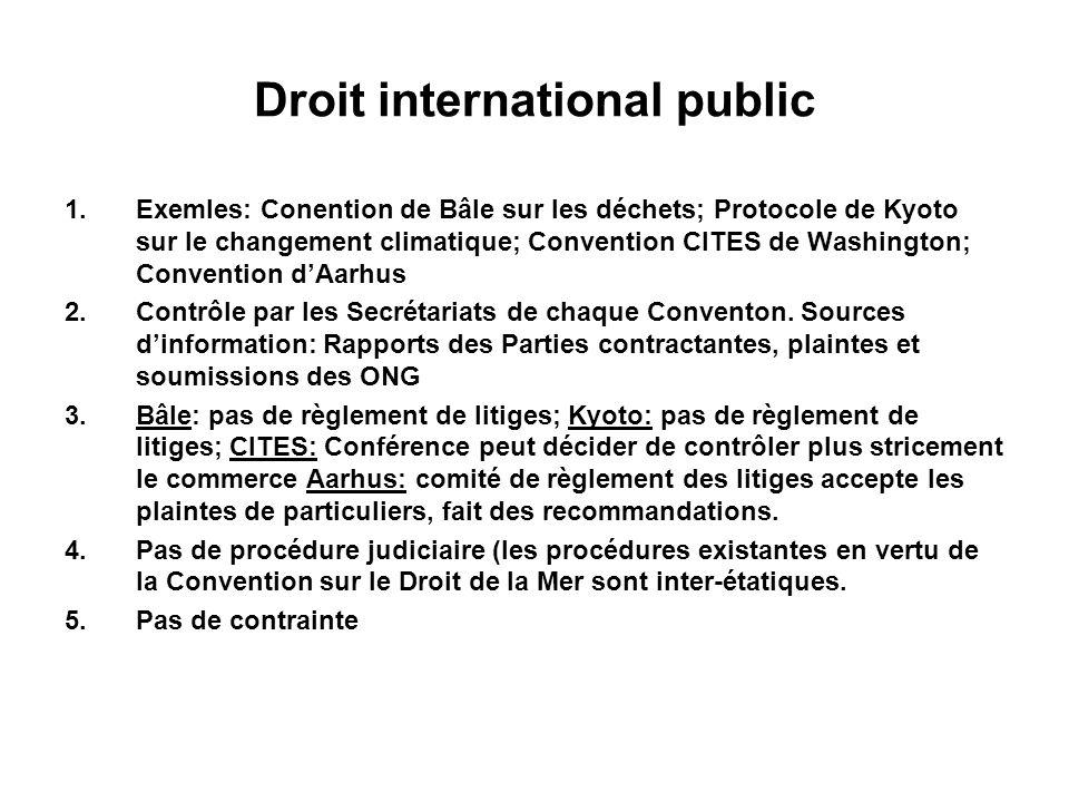 Droit international public 1.Exemles: Conention de Bâle sur les déchets; Protocole de Kyoto sur le changement climatique; Convention CITES de Washingt