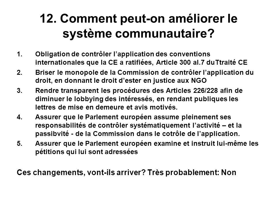 12. Comment peut-on améliorer le système communautaire? 1.Obligation de contrôler lapplication des conventions internationales que la CE a ratifiées,