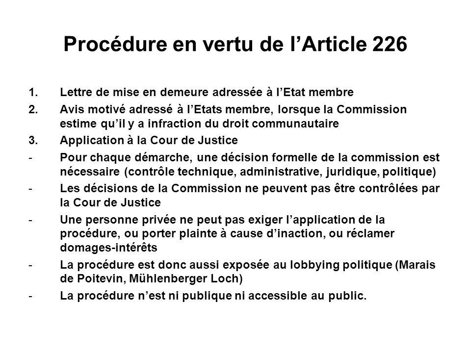 Procédure en vertu de lArticle 226 1.Lettre de mise en demeure adressée à lEtat membre 2.Avis motivé adressé à lEtats membre, lorsque la Commission es