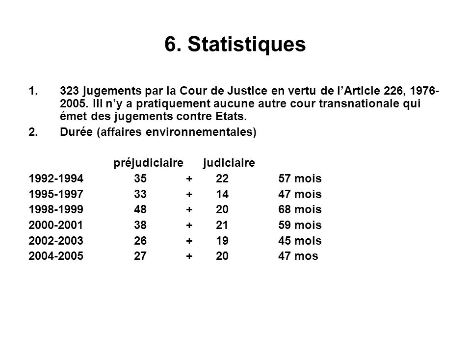 6. Statistiques 1.323 jugements par la Cour de Justice en vertu de lArticle 226, 1976- 2005. Ill ny a pratiquement aucune autre cour transnationale qu