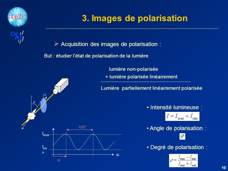 10 I mi n I max 180° Acquisition des images de polarisation : But : étudier létat de polarisation de la lumière Degré de polarisation : Intensité lumi