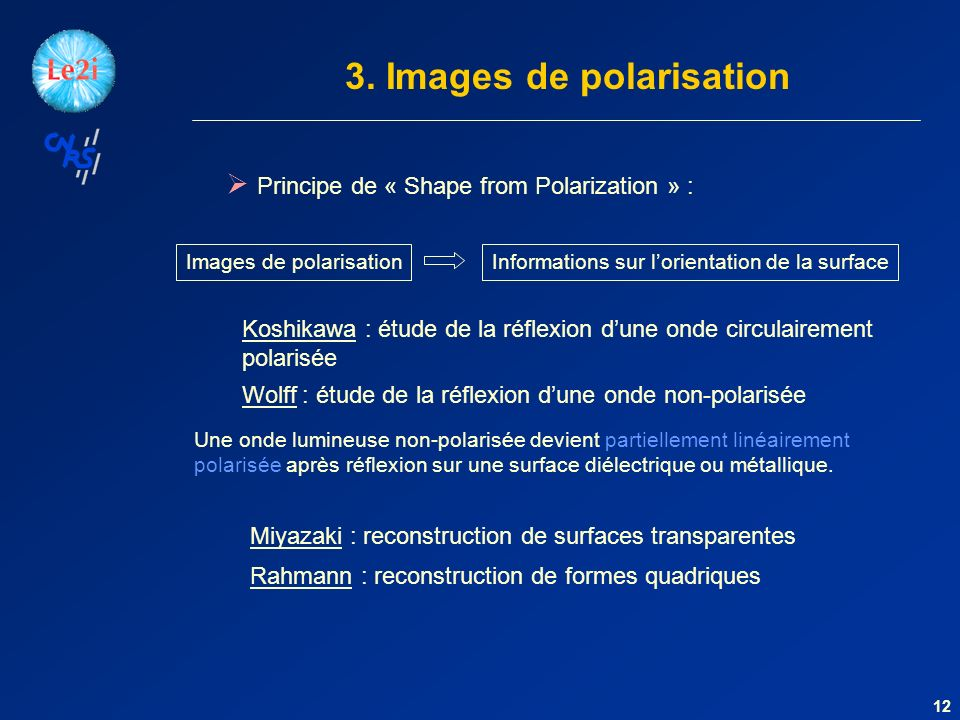 12 Principe de « Shape from Polarization » : Images de polarisationInformations sur lorientation de la surface Wolff : étude de la réflexion dune onde