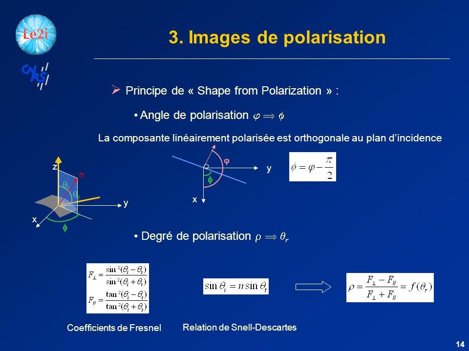 Principe de « Shape from Polarization » : Angle de polarisation x y z i r n La composante linéairement polarisée est orthogonale au plan dincidence x y Degré de polarisation r Coefficients de Fresnel Relation de Snell-Descartes 14