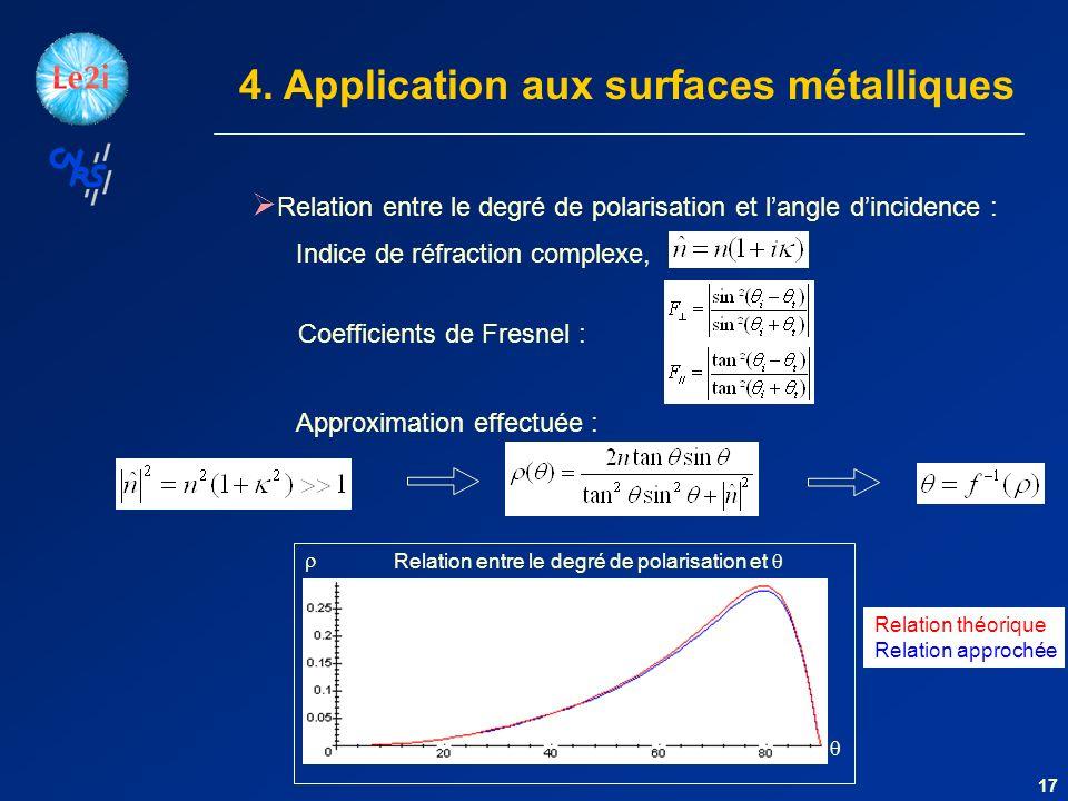 Relation entre le degré de polarisation et langle dincidence : 17 Indice de réfraction complexe, Approximation effectuée : Relation entre le degré de polarisation et Relation théorique Relation approchée Coefficients de Fresnel :