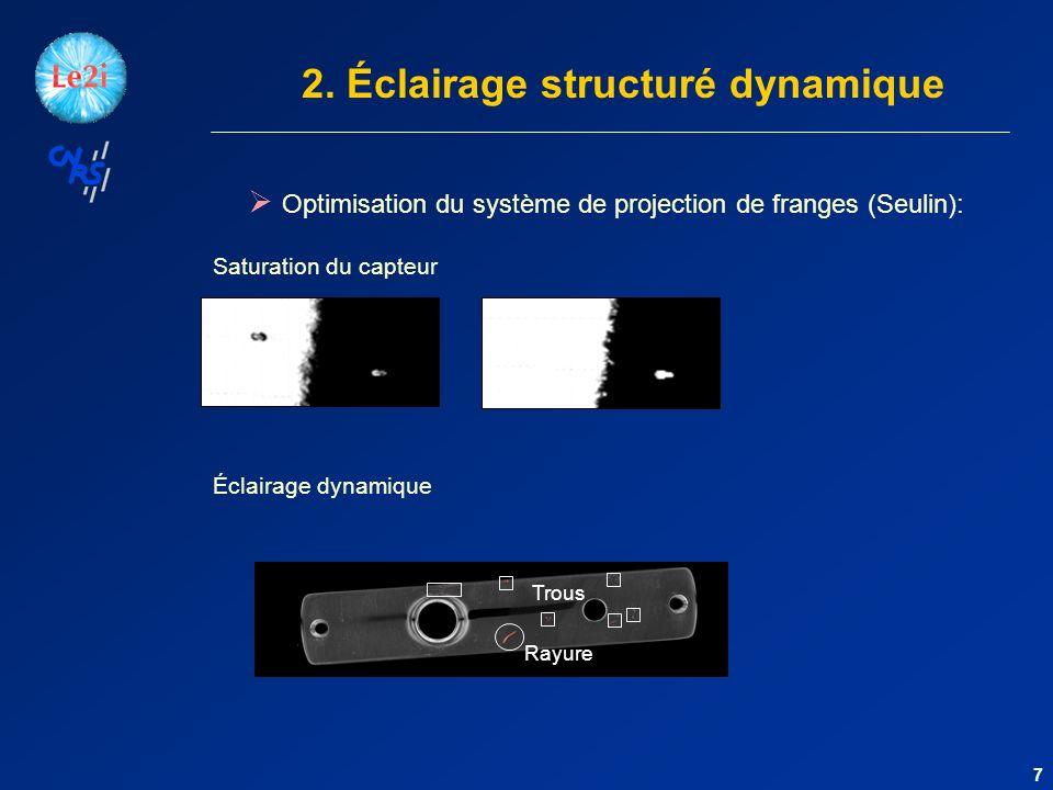 2. Éclairage structuré dynamique Optimisation du système de projection de franges (Seulin): Saturation du capteur Éclairage dynamique 7 Rayure Trous