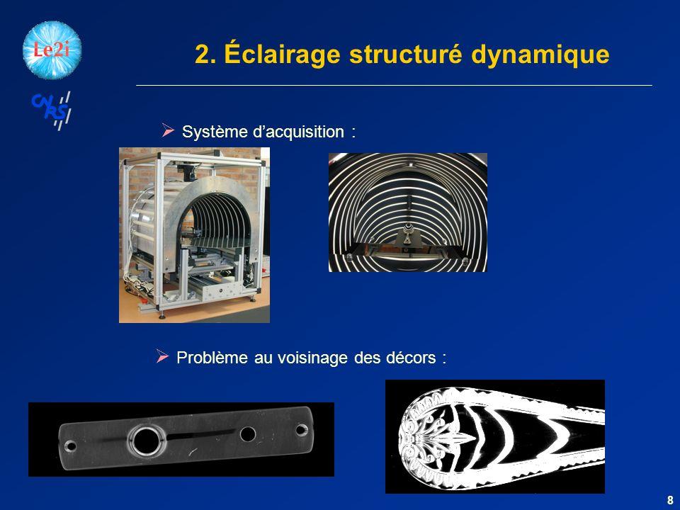 1.Introduction 2. Éclairage structuré dynamique 3.