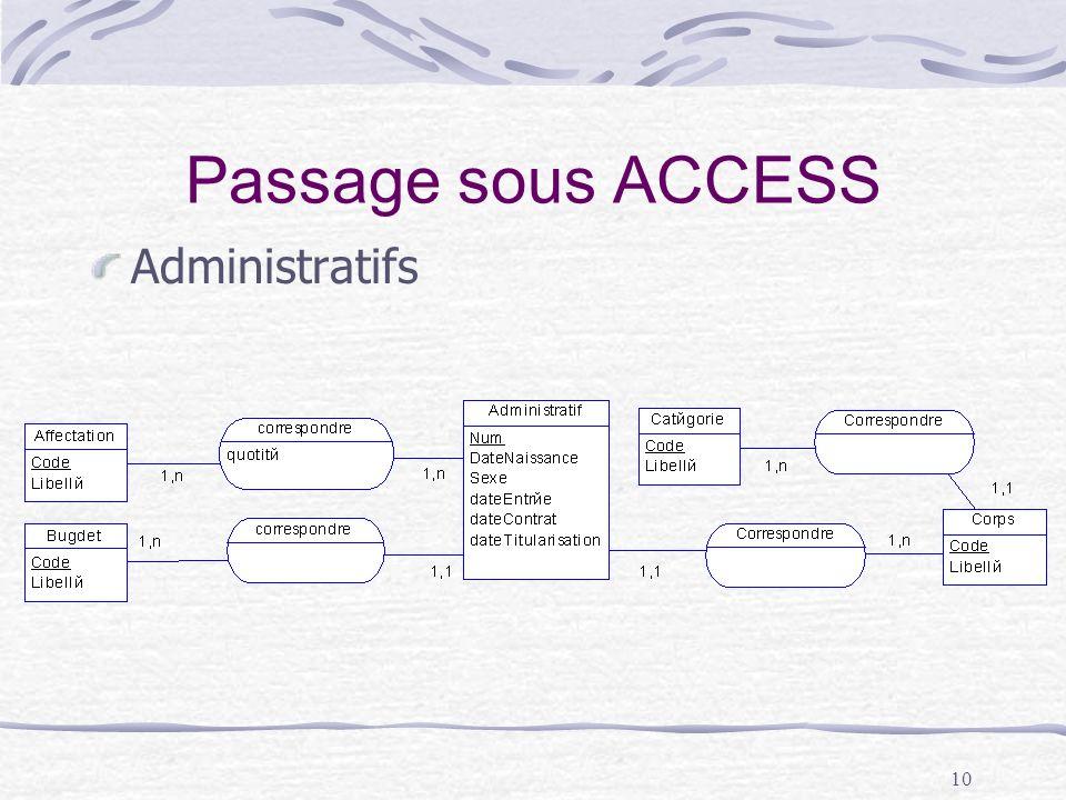 10 Passage sous ACCESS Administratifs