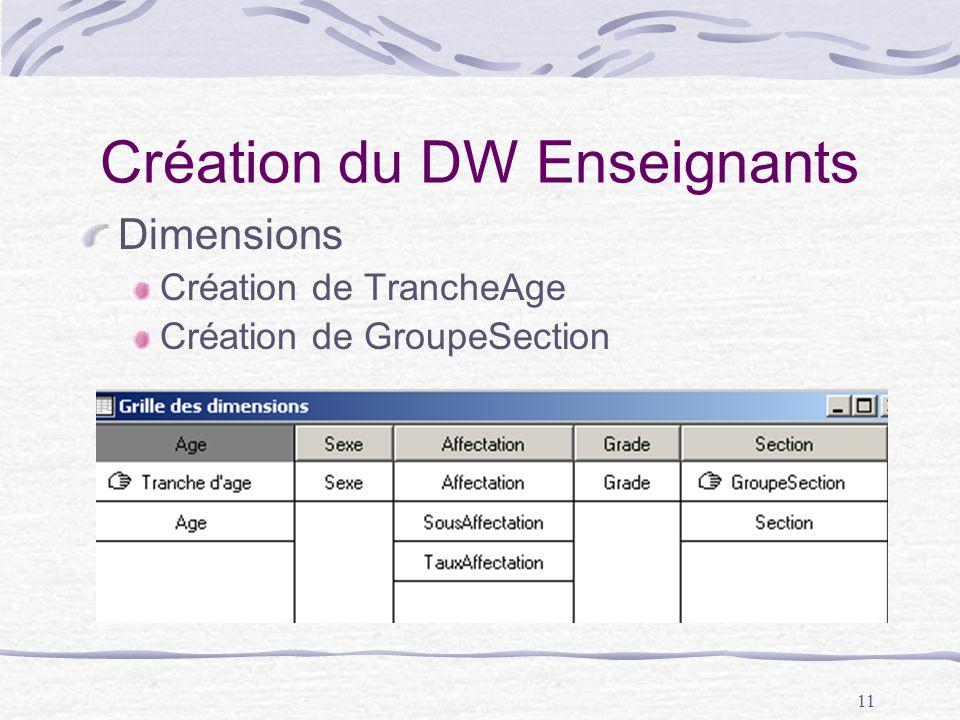11 Création du DW Enseignants Dimensions Création de TrancheAge Création de GroupeSection