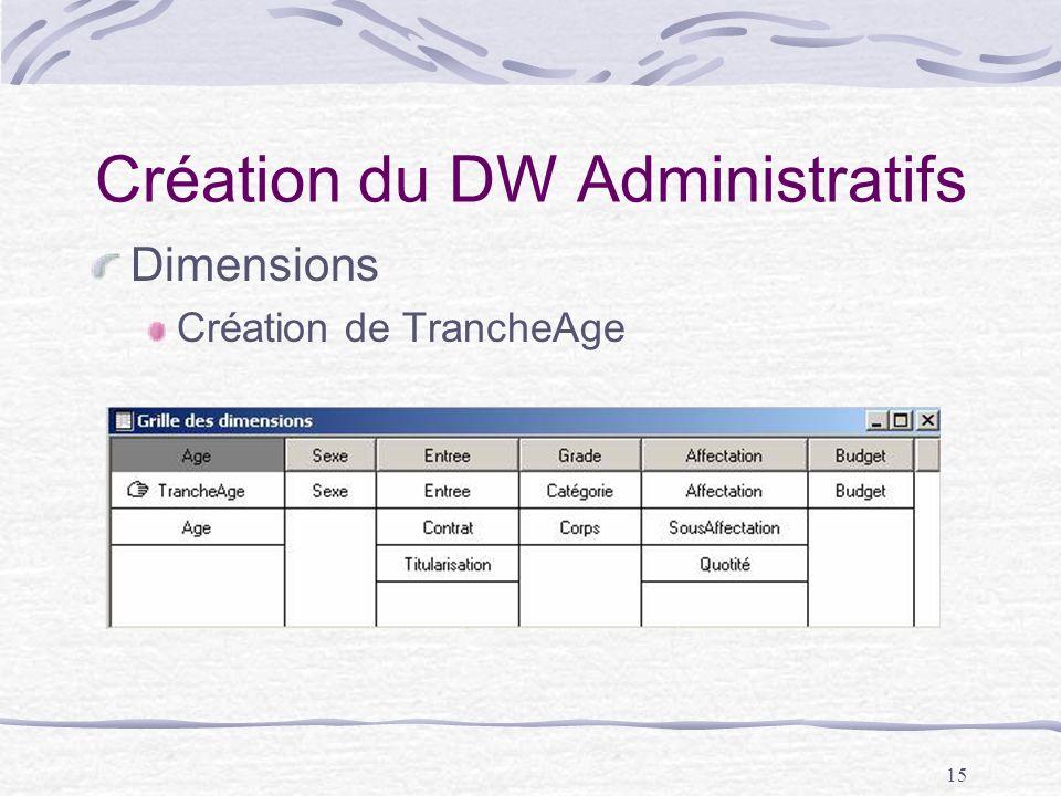 15 Création du DW Administratifs Dimensions Création de TrancheAge