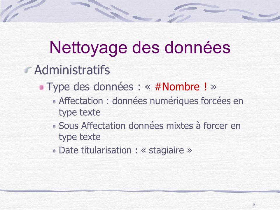 8 Nettoyage des données Administratifs Type des données : « #Nombre ! » Affectation : données numériques forcées en type texte Sous Affectation donnée