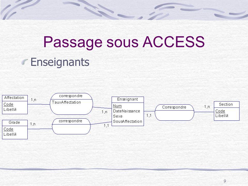 9 Passage sous ACCESS Enseignants