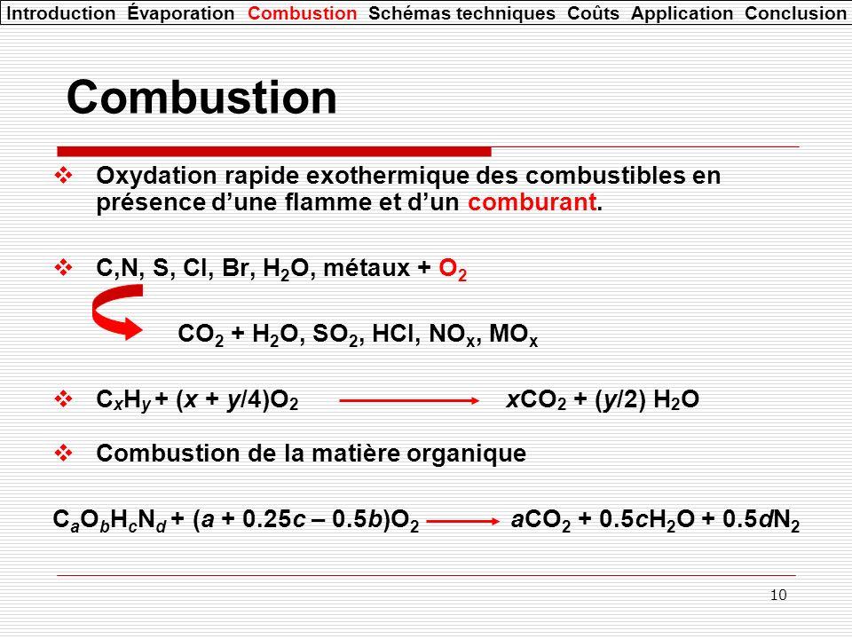 10 Combustion Oxydation rapide exothermique des combustibles en présence dune flamme et dun comburant. C,N, S, Cl, Br, H 2 O, métaux + O 2 CO 2 + H 2