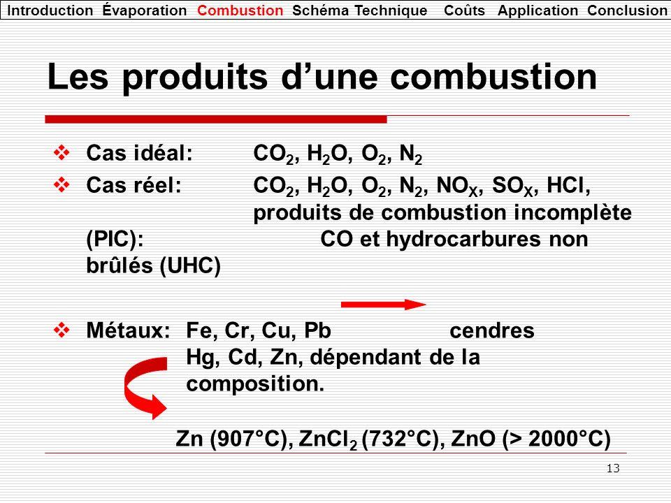 13 Les produits dune combustion Cas idéal: CO 2, H 2 O, O 2, N 2 Cas réel:CO 2, H 2 O, O 2, N 2, NO X, SO X, HCl, produits de combustion incomplète (PIC): CO et hydrocarbures non brûlés (UHC) Métaux: Fe, Cr, Cu, Pb cendres Hg, Cd, Zn, dépendant de la composition.