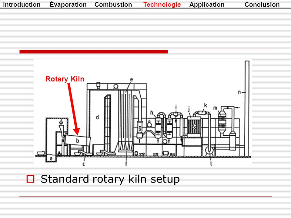 Standard rotary kiln setup Rotary Kiln Introduction Évaporation Combustion Technologie Application Conclusion