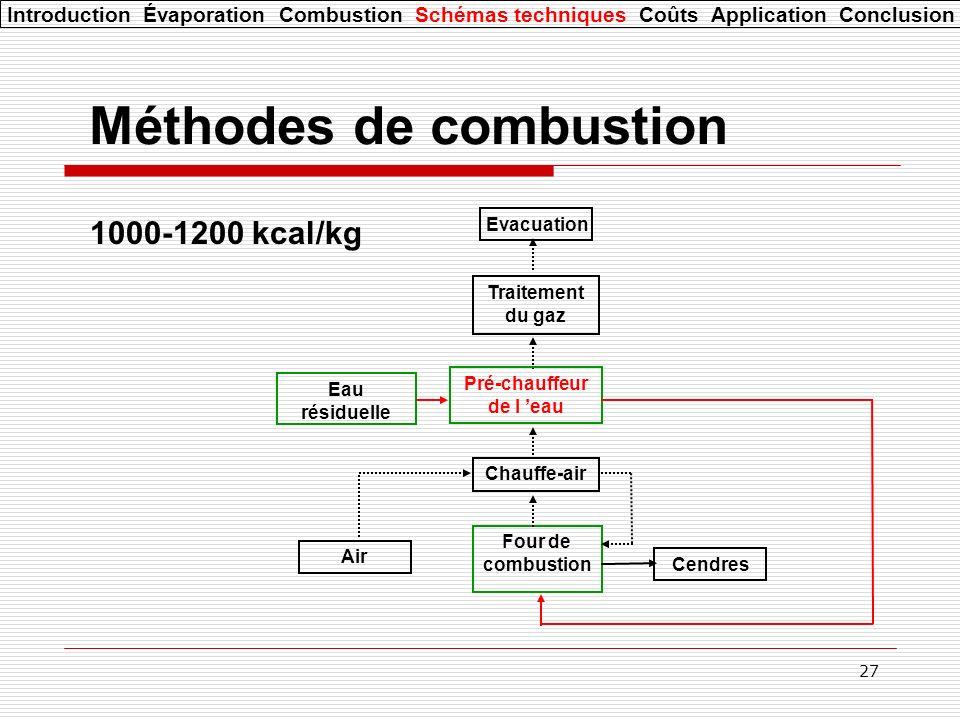 27 Méthodes de combustion Eau résiduelle Four de combustion Traitement du gaz Evacuation Air 1000-1200 kcal/kg Chauffe-air Pré-chauffeur de l eau Cendres Introduction Évaporation Combustion Schémas techniques Coûts Application Conclusion