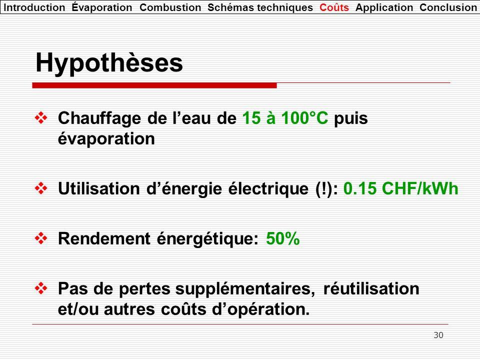 30 Hypothèses Chauffage de leau de 15 à 100°C puis évaporation Utilisation dénergie électrique (!): 0.15 CHF/kWh Rendement énergétique: 50% Pas de per