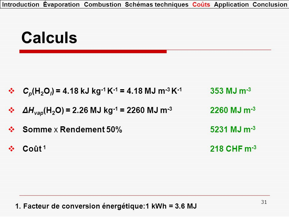 31 Calculs C p (H 2 O l ) = 4.18 kJ kg -1 K -1 = 4.18 MJ m -3 K -1 353 MJ m -3 ΔH vap (H 2 O) = 2.26 MJ kg -1 = 2260 MJ m -3 2260 MJ m -3 Somme x Rendement 50%5231 MJ m -3 Coût 1 218 CHF m -3 1.