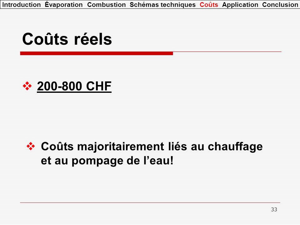 33 Coûts réels 200-800 CHF Coûts majoritairement liés au chauffage et au pompage de leau.