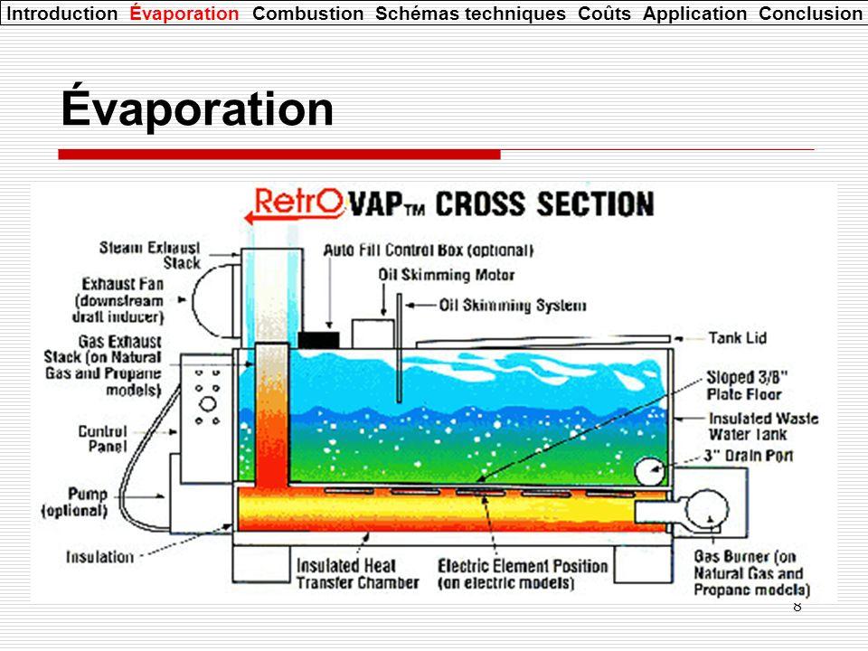 39 Conclusion Une technologie contestée (coût, impact…) Principalement pour des eaux non biodégradables Introduction Évaporation Combustion Schémas techniques Coûts Application Conclusion