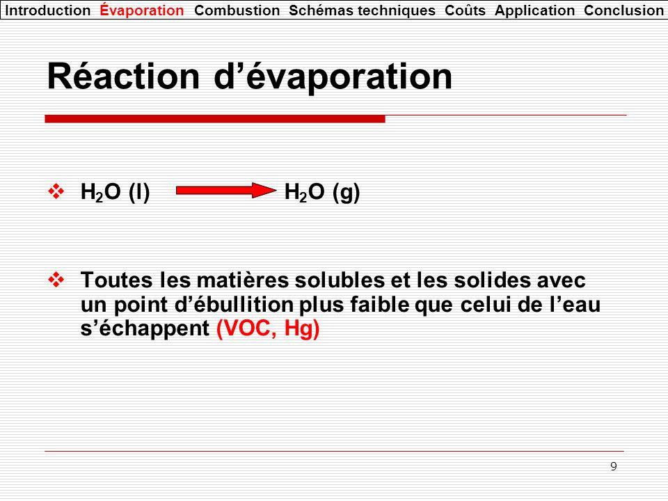 9 Réaction dévaporation H 2 O (l) H 2 O (g) Toutes les matières solubles et les solides avec un point débullition plus faible que celui de leau séchappent (VOC, Hg) Introduction Évaporation Combustion Schémas techniques Coûts Application Conclusion