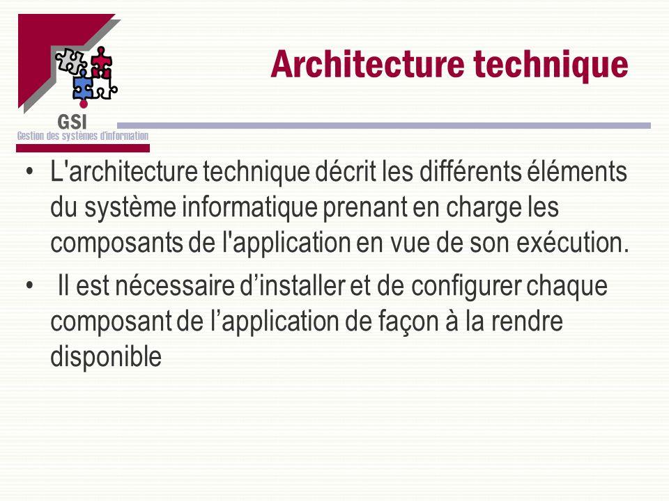 GSI Gestion des systèmes dinformation Architecture technique L'architecture technique décrit les différents éléments du système informatique prenant e