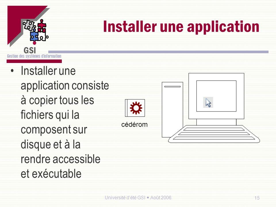 GSI Gestion des systèmes dinformation 15Université dété GSI Août 2006 Installer une application Installer une application consiste à copier tous les f