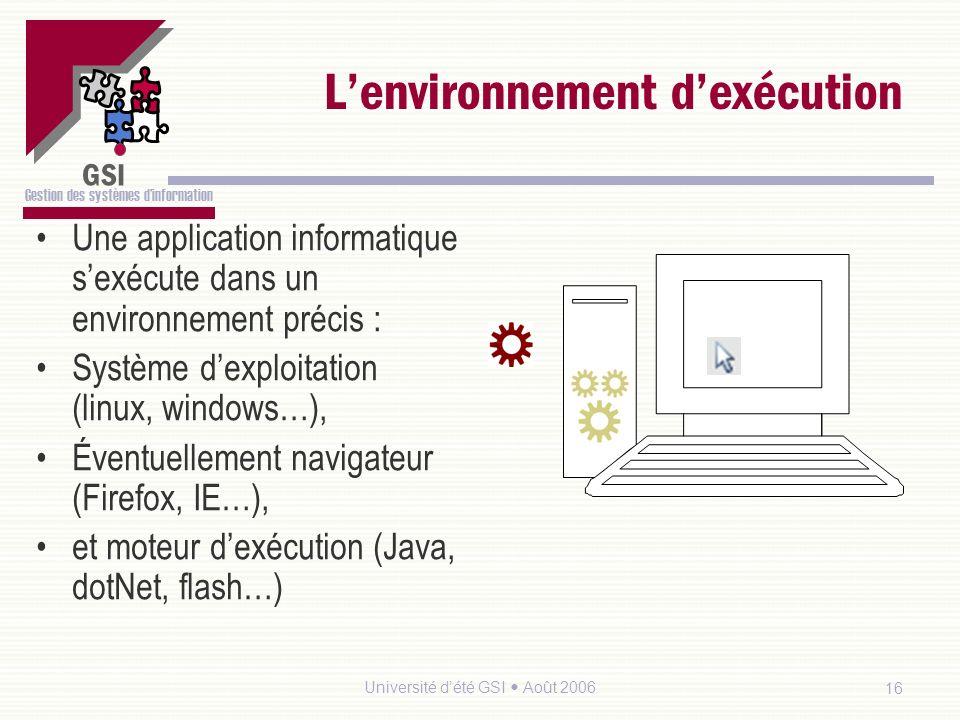 GSI Gestion des systèmes dinformation 16Université dété GSI Août 2006 Lenvironnement dexécution Une application informatique sexécute dans un environn