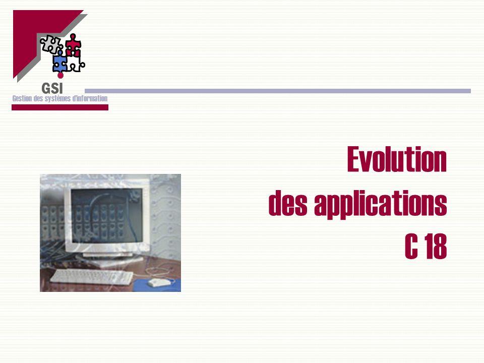 GSI Gestion des systèmes dinformation Evolution des applications C 18 GSI Gestion des systèmes dinformation