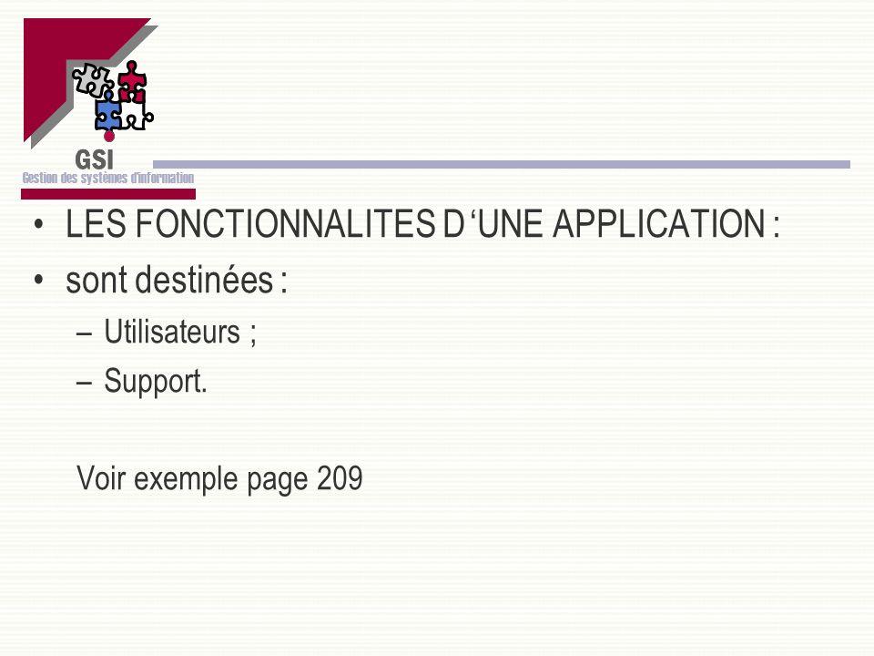 GSI Gestion des systèmes dinformation GSI Gestion des systèmes dinformation LES FONCTIONNALITES DUNE APPLICATION : sont destinées : –Utilisateurs ; –S