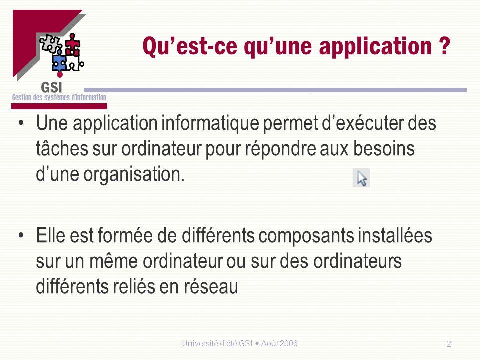 GSI Gestion des systèmes dinformation Architecture des applications B17 GSI Gestion des systèmes dinformation