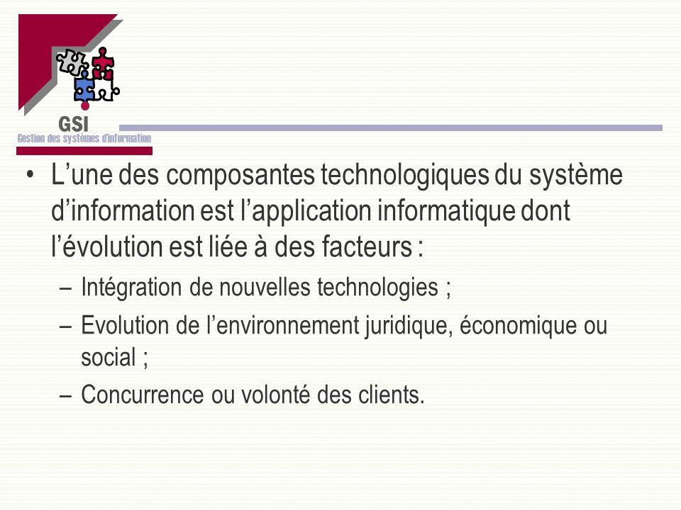 GSI Gestion des systèmes dinformation GSI Gestion des systèmes dinformation Lune des composantes technologiques du système dinformation est lapplicati
