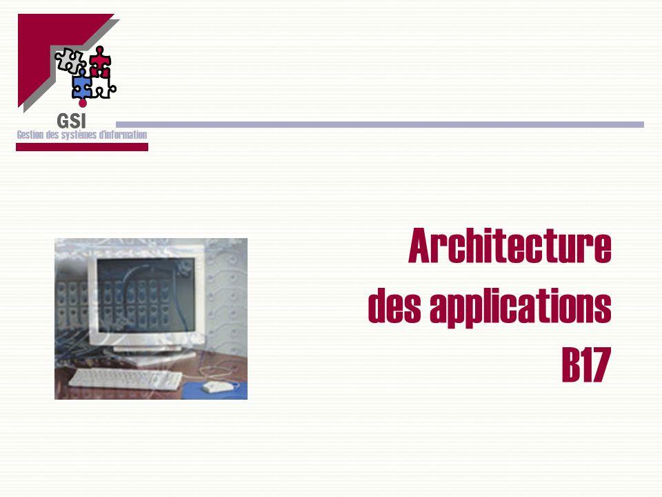 GSI Gestion des systèmes dinformation Architecture technique L architecture technique décrit les différents éléments du système informatique prenant en charge les composants de l application en vue de son exécution.