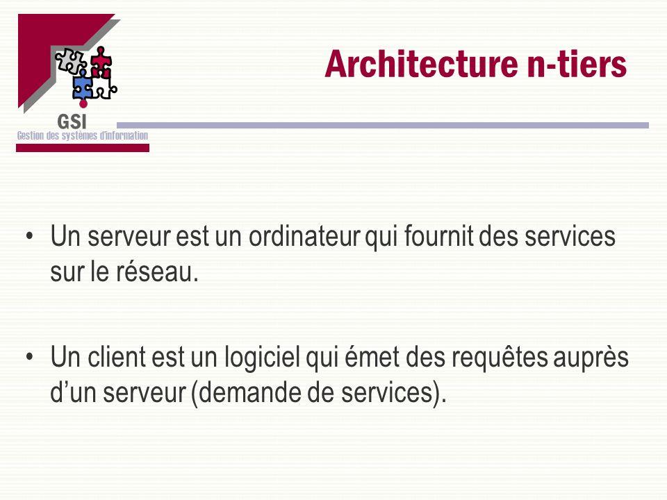 GSI Gestion des systèmes dinformation Architecture n-tiers Un serveur est un ordinateur qui fournit des services sur le réseau. Un client est un logic