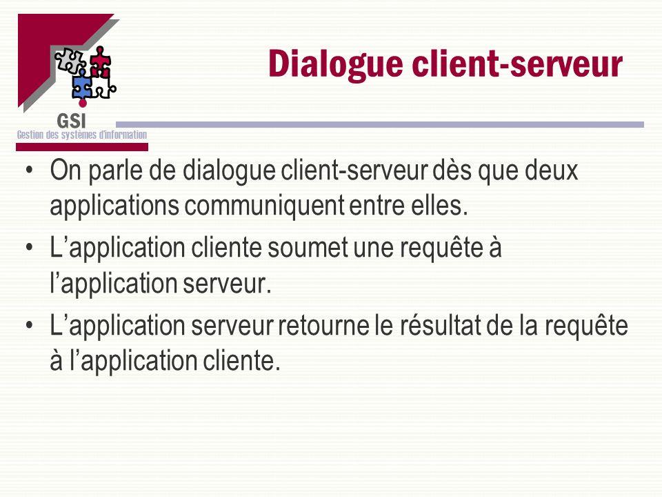 GSI Gestion des systèmes dinformation Dialogue client-serveur On parle de dialogue client-serveur dès que deux applications communiquent entre elles.