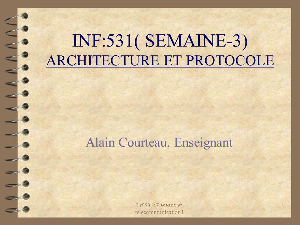 Inf 531: Réseaux et télécommunication I 1 INF:531( SEMAINE-3) ARCHITECTURE ET PROTOCOLE Alain Courteau, Enseignant