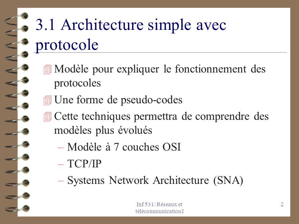 Inf 531: Réseaux et télécommunication I 2 3.1 Architecture simple avec protocole 4 Modèle pour expliquer le fonctionnement des protocoles 4 Une forme de pseudo-codes 4 Cette techniques permettra de comprendre des modèles plus évolués –Modèle à 7 couches OSI –TCP/IP –Systems Network Architecture (SNA)