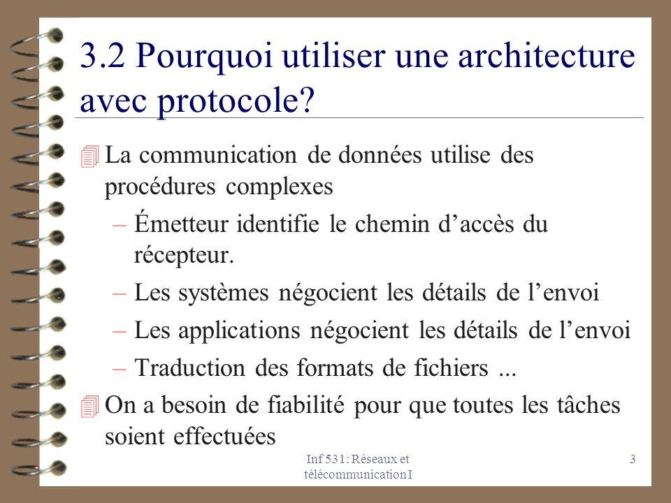Inf 531: Réseaux et télécommunication I 3 3.2 Pourquoi utiliser une architecture avec protocole? 4 La communication de données utilise des procédures
